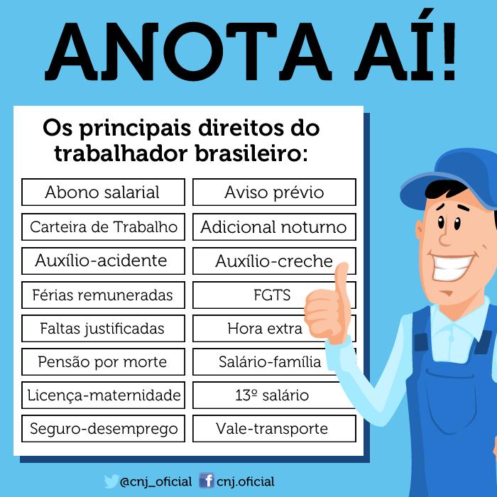 OS PRINCIPAIS DIREITOS DO TRABALHADOR BRASILEIRO