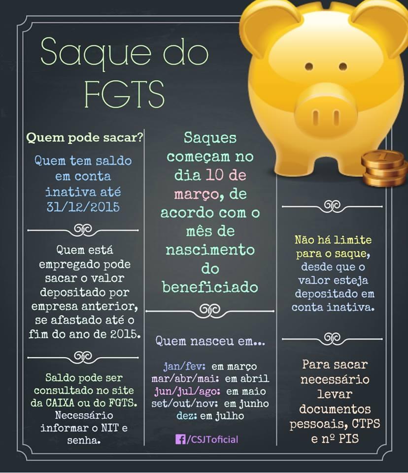 SAQUE DO FGTS