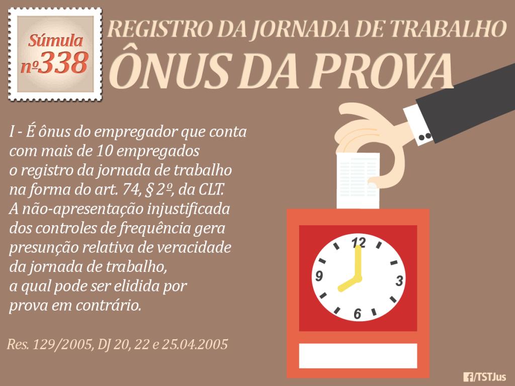 REGISTRO DA JORNADA DE TRABALHO