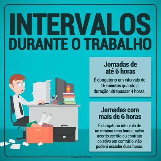 INTERVALOS DURANTE O TRABALHO