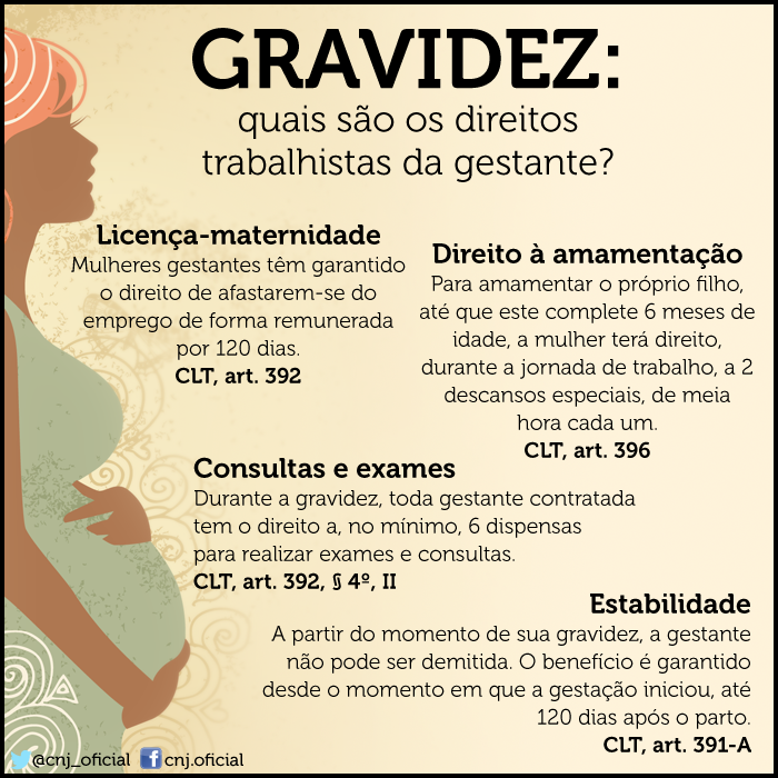DIREITOS TRABALHISTAS DA GESTANTE