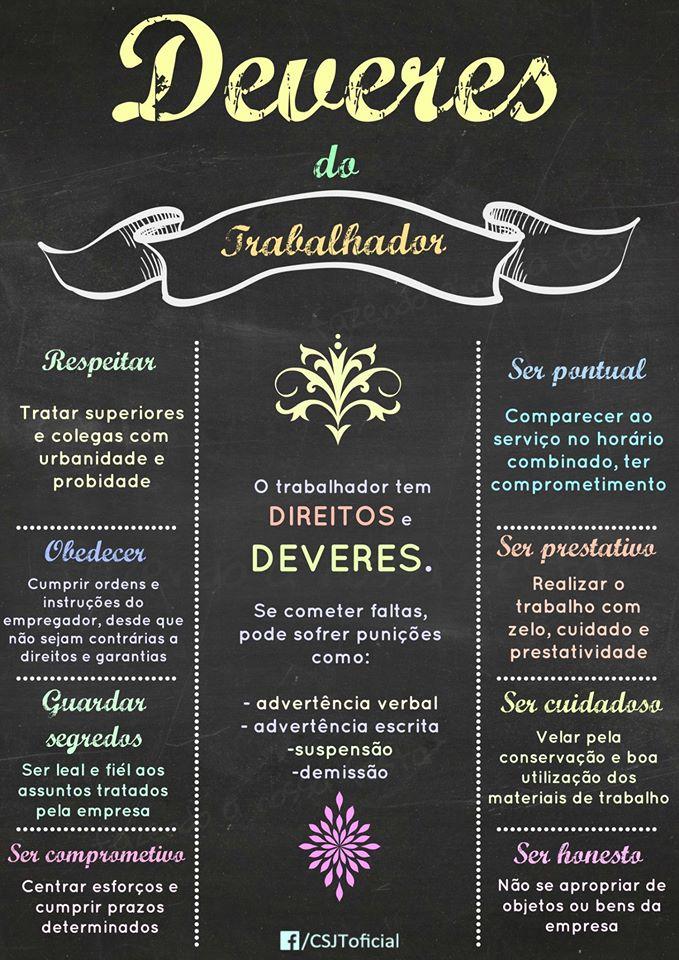 DEVERES DO TRABALHADOR